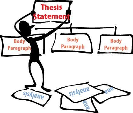 ARGUMENTATIVE WRITING POWER-POINT AND NOTES - FOR MIDDLE
